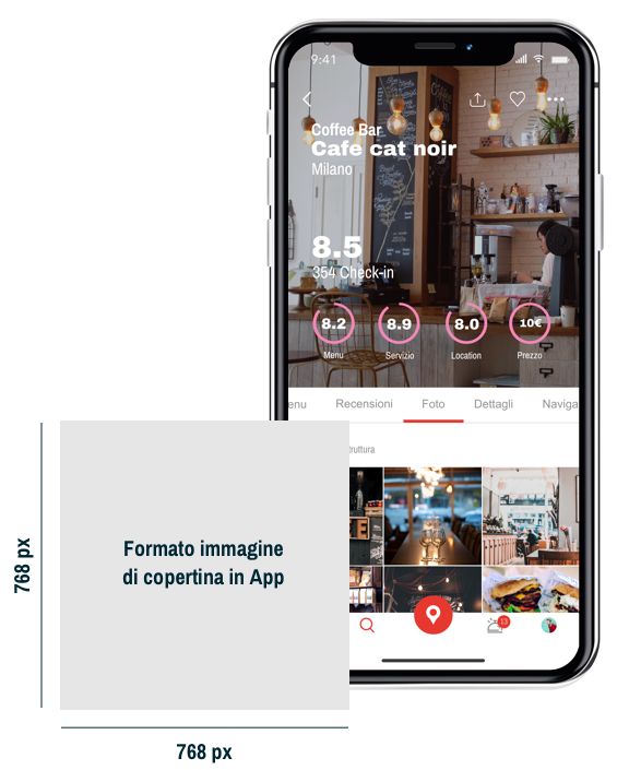 Foodiestrip.com | formato immagine mobile